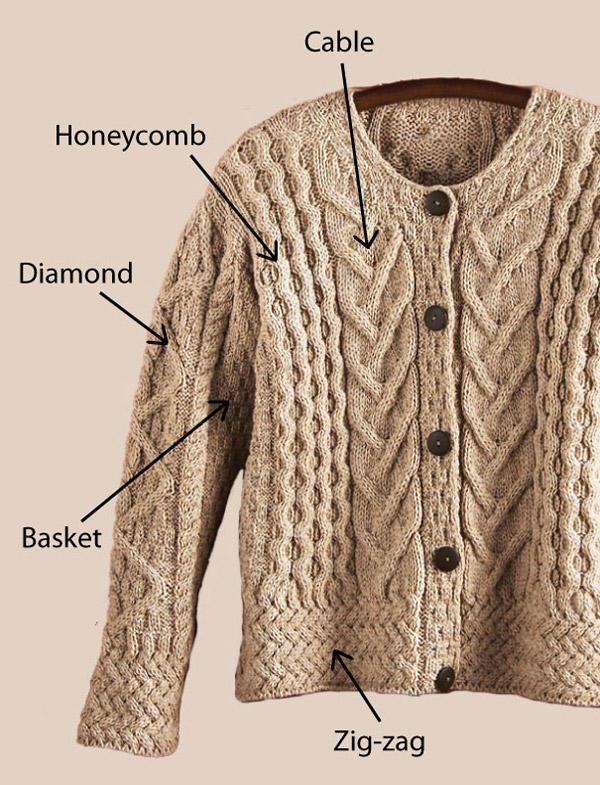 传统阿兰毛衣