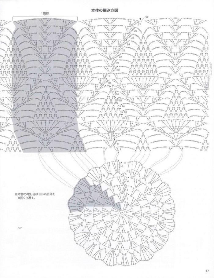 钩针森女风菠萝花包包-女装图库-编织人生