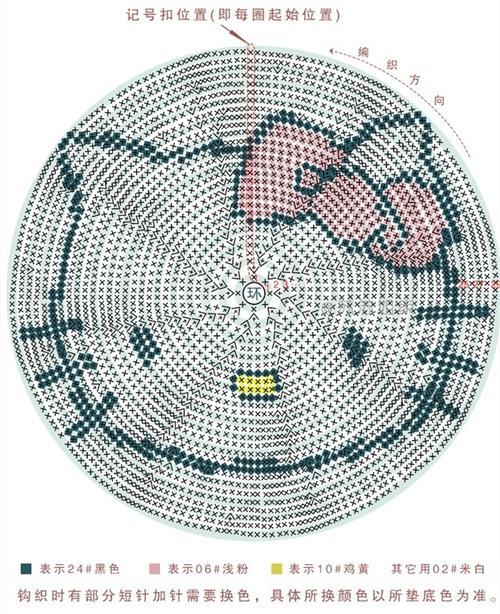 wayuu包钩针KT图案
