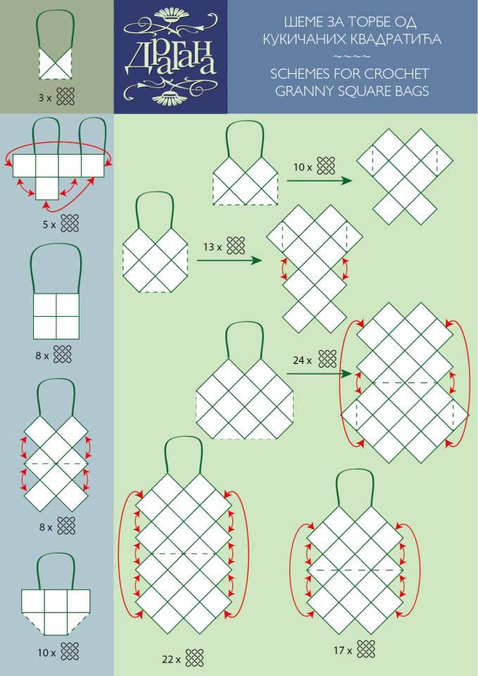 钩针材料之单元花拼花衣服结构图