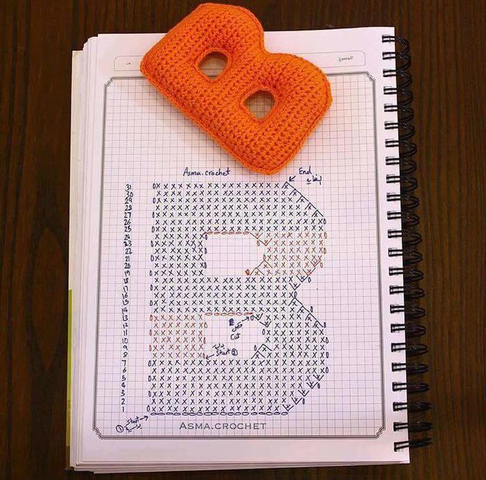 立体字母B的钩法