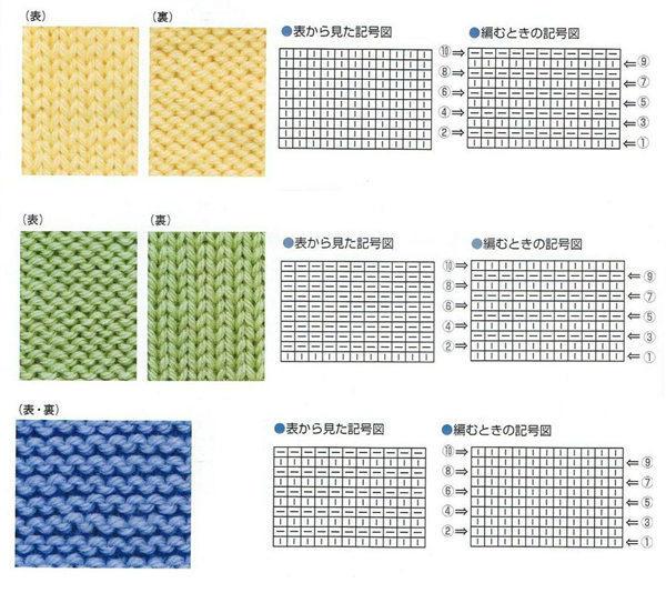棒针基本织片图解图例