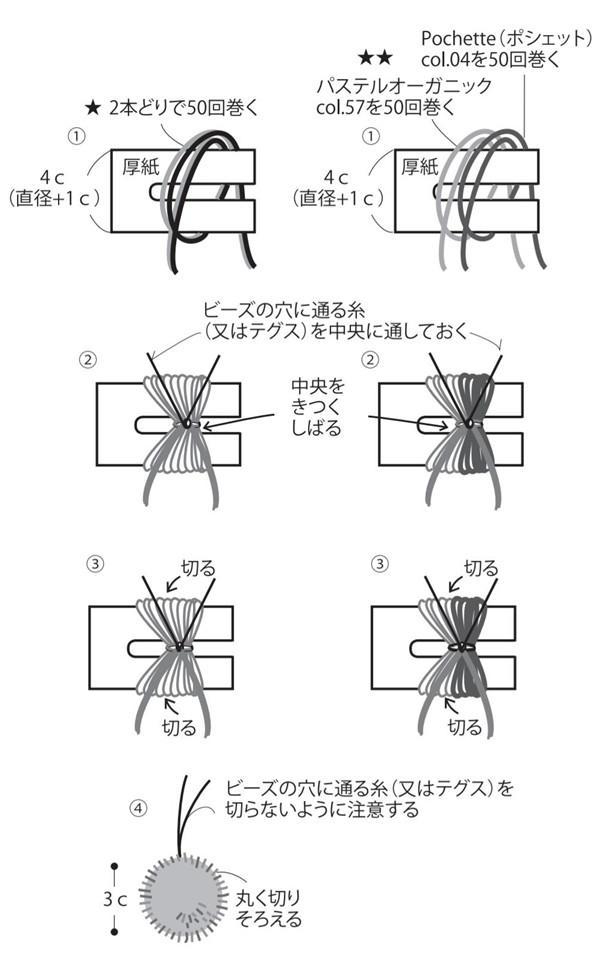 毛线球制作方法