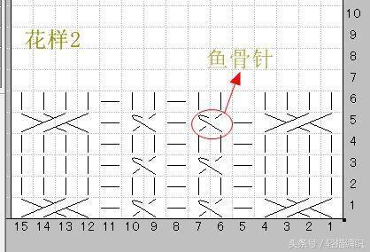 编织教程 蓝魅2018欧美杂志款改版女士棒针提花连衣裙   4,育克:用10