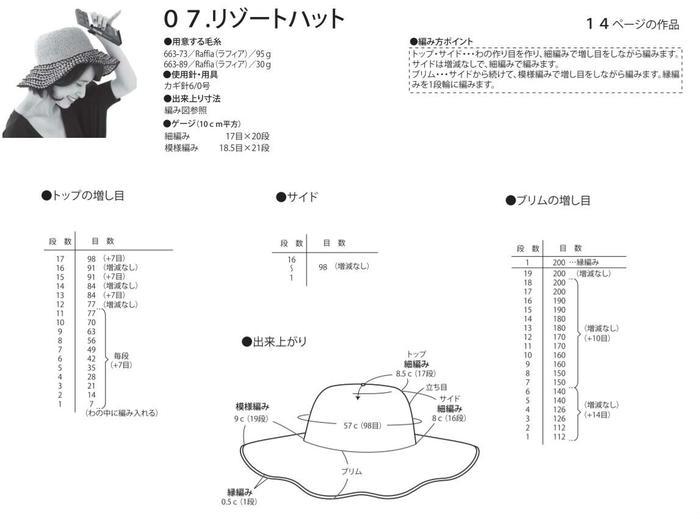 手工编织女士编织服饰图案图解分享一套女士钩针帽子与包包的编织图解,使用棉草编织太阳帽及用七宝针编织的包包,简约大方的款式,附原版编织数据参考 (包包) 用线:100%棉 100克/105米/团 用针:钩针6/0号(3.5mm) 密度:10平方厘米 七宝针 16针5.5行 (帽子) 用线:拉菲草(人造丝100%) 50克/113米/团 用针:钩针6/0号(3.