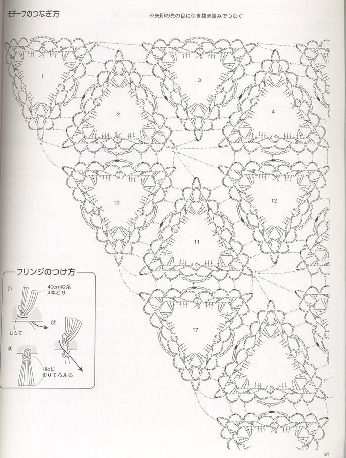 钩针三角花样