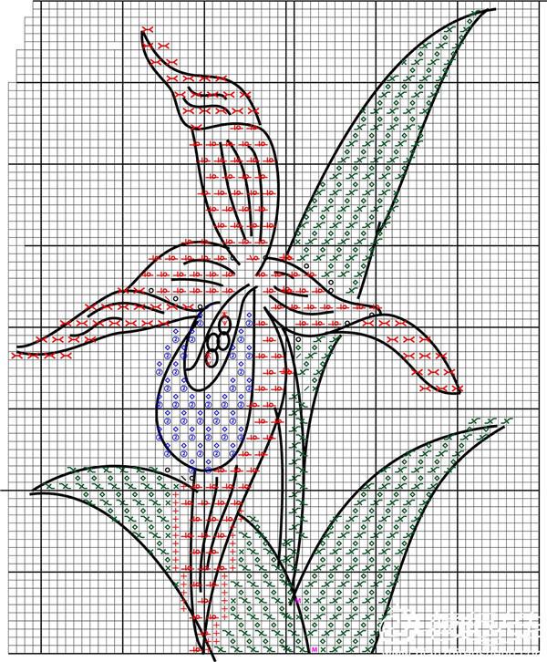 sample-charts.jpg
