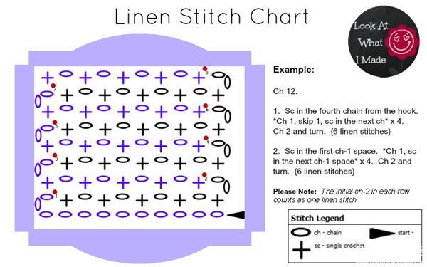 Linen Stitch钩针花样图解