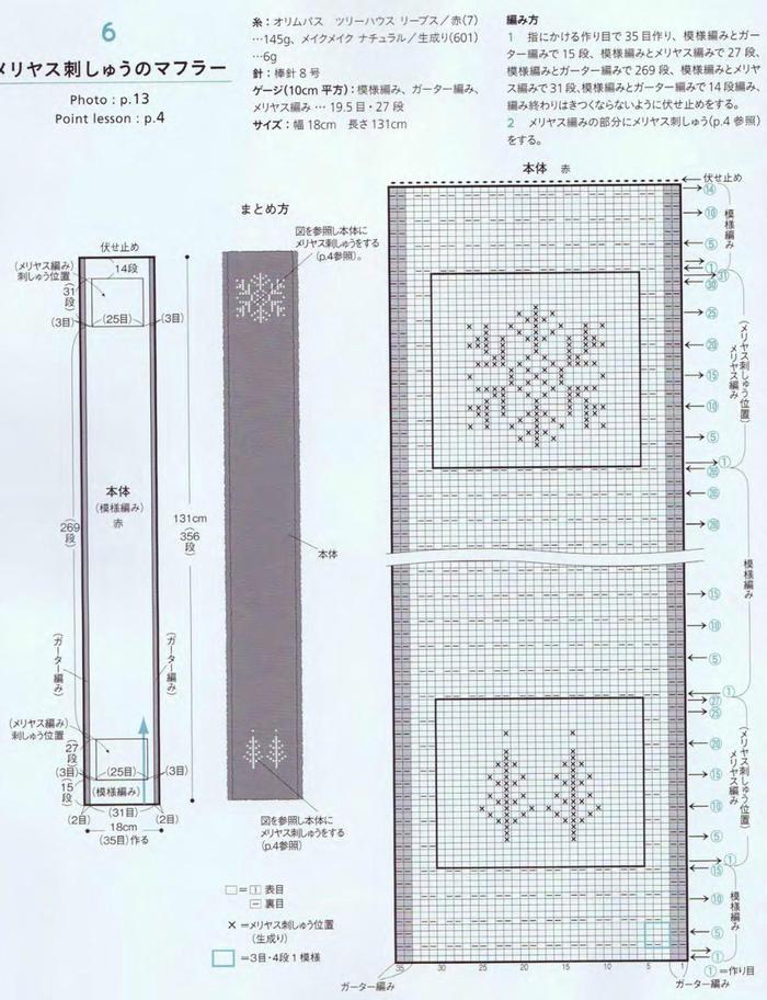 基础与进阶版棒针围巾花样图解(基本上下针、华夫饼纹及镂空花)