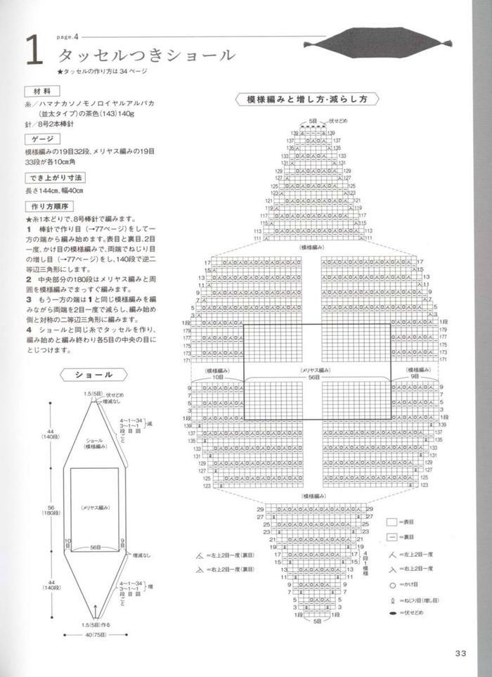 2019秋冬棒针围巾图解