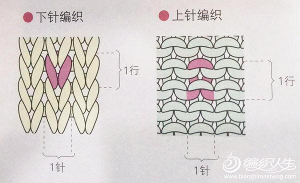 棒针编织基本针法