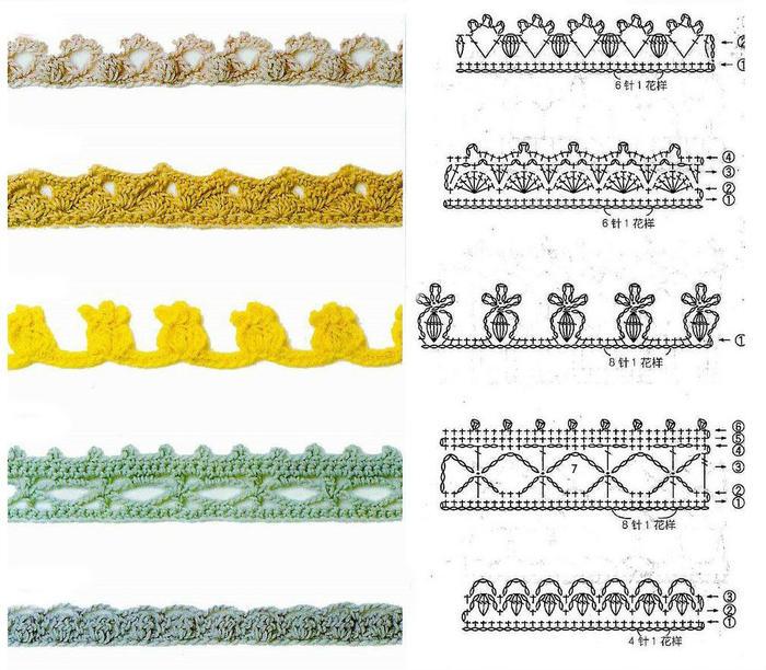 百余款经典好看钩针花边图案 款款有图解助力你的编织