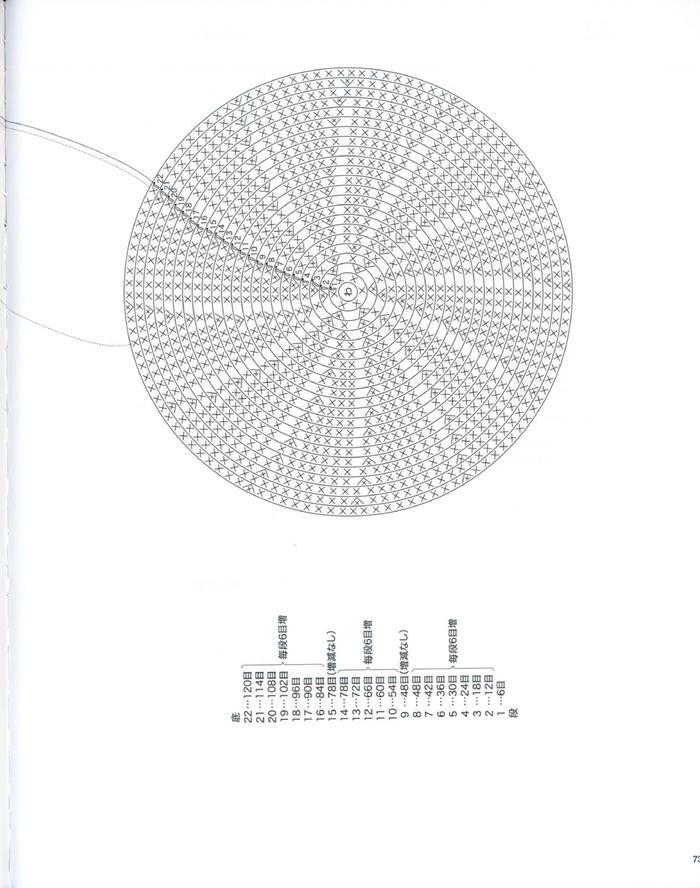 非常有立体感的钩针叶子与绞花图案手提包2款