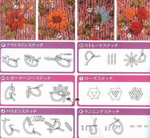 毛衣绣花方法