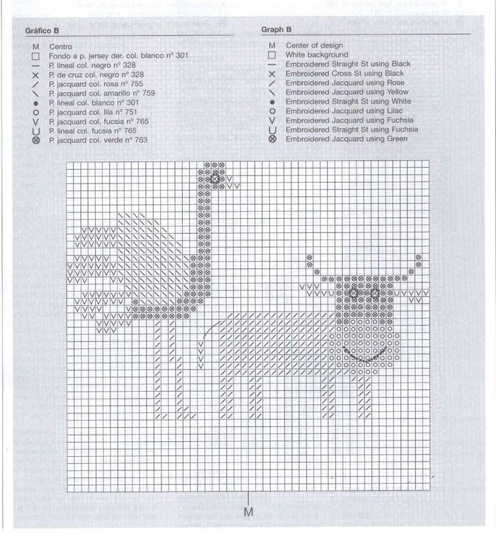 毛衣动物图案