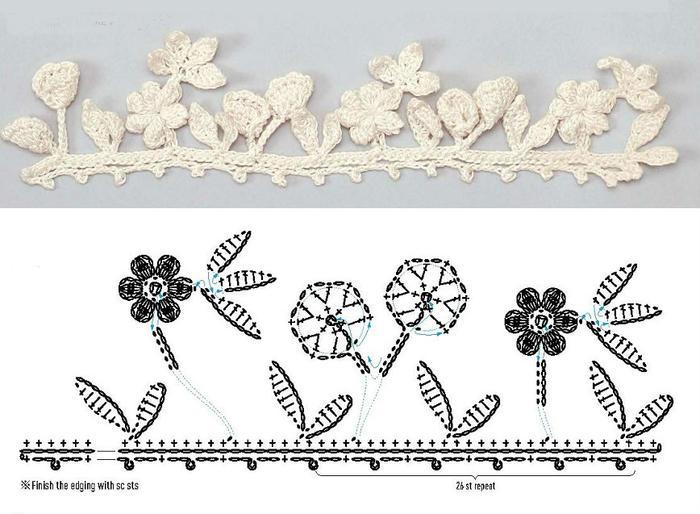 钩针花朵花边