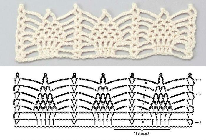 花边也文艺 12款创意美编钩针花边编织图解