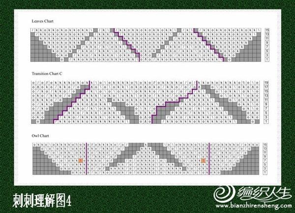 刺刺的棒针编织孔雀披肩 有详细图解