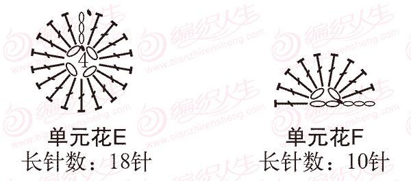 单元花旋转增加花瓣步骤图解3
