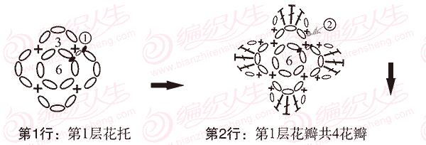 单元花旋转增加花瓣步骤图解4