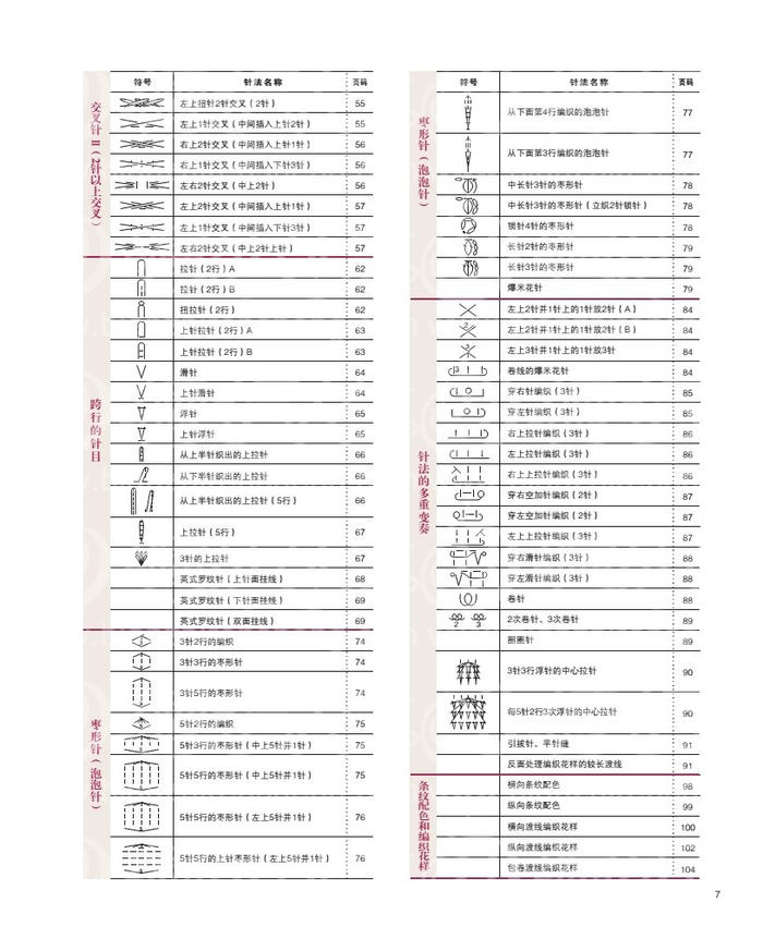 《棒针编织针法符号125和编织花样125》-节选