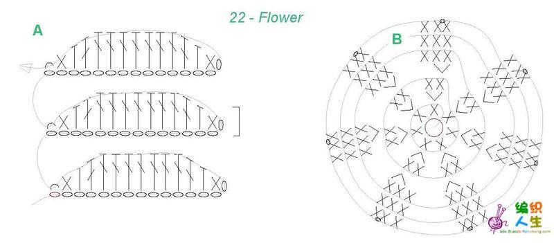 春色满园花竞俏(钩针花卉欣赏)--分解图解5