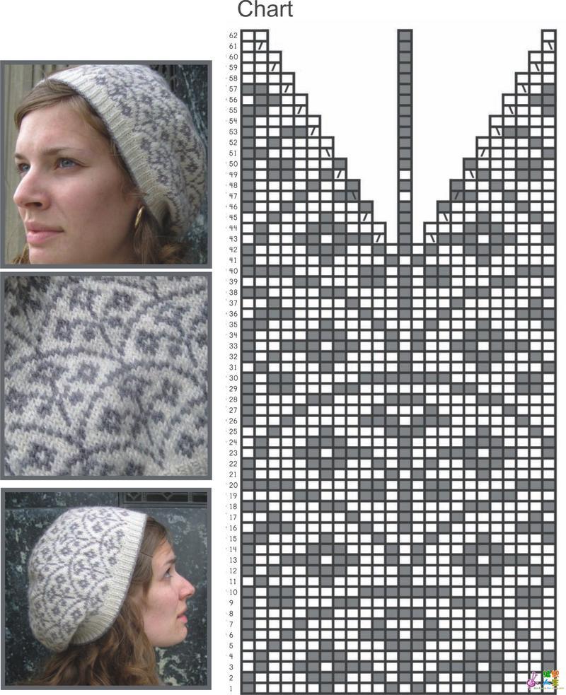 提花淑女帽(有图解)