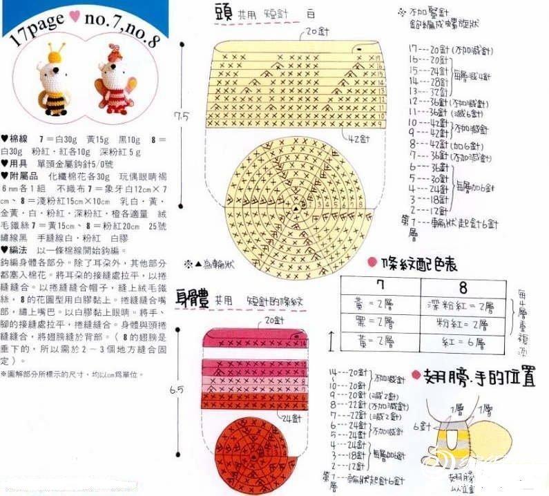 用毛线编织小熊玩偶的教程图解
