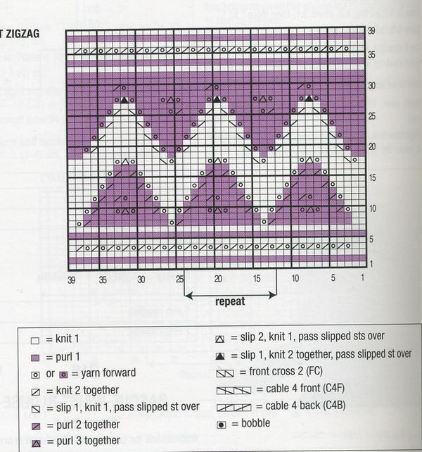 一款紫色束腰上衣的编织过程图解