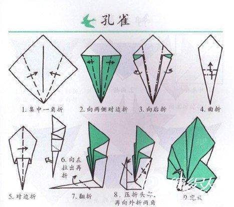 手工折纸孔雀和老鹰的过程图解 -手工折纸孔雀和老鹰的 编织人生移图片