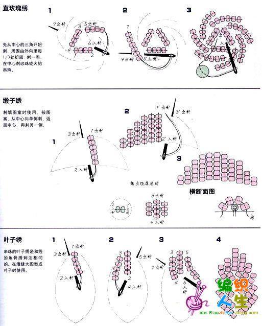 刺绣基础针法(串珠刺绣图解)