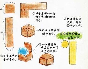 手工制作布艺小蛋糕的制作图解