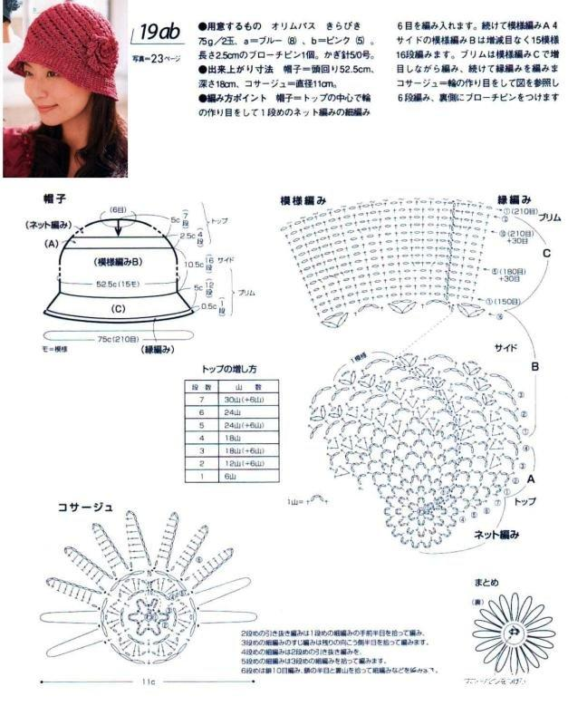 手工毛线编织花样之多款毛线帽编织图解教程