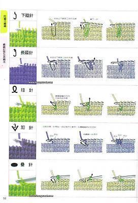 阿富汗编织基础及常用的编织符号