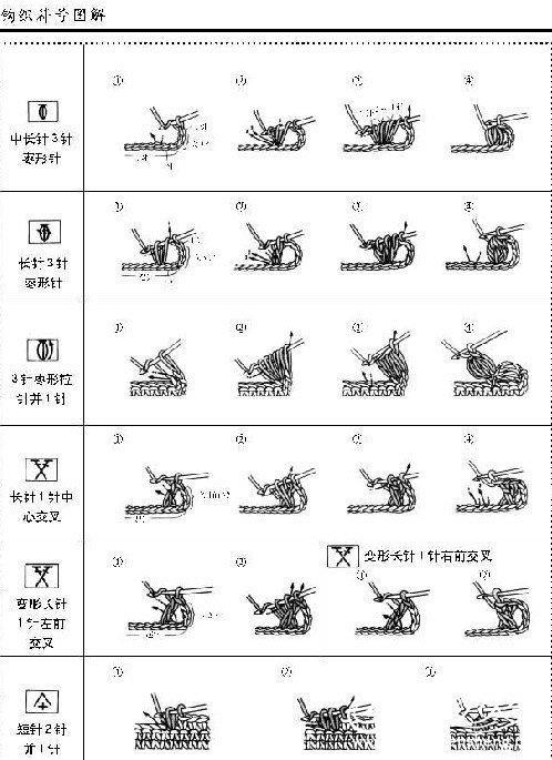 钩针基本针法的符号图解