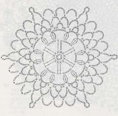 手工钩针编织镂空长披肩教程