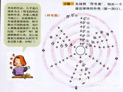 饰品编织之钩针球体饰品的教程图解