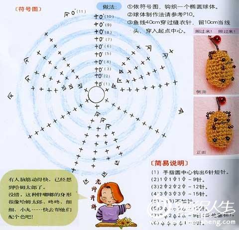 钩针尊宝娱乐之土拨鼠挂饰的制作过程