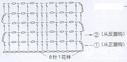 如何正确了解钩针图解符号