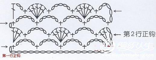 钩针基础之如何看懂钩针编织类图解