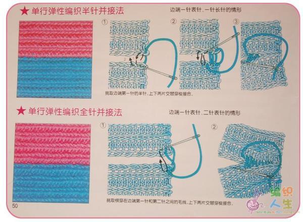缝合法之弹性罗纹