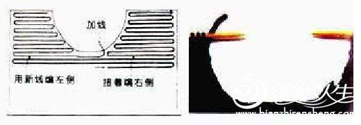 棒针编织圆领领围方法教程