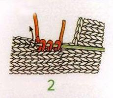 棒针毛衣圆领挑针编织方法教程