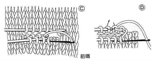 棒针基础(八)-----纽扣孔(扣眼)-编织人生新版内测站点e
