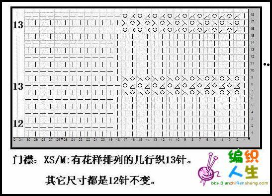 BLOSSOM详细翻译(精致小背心)