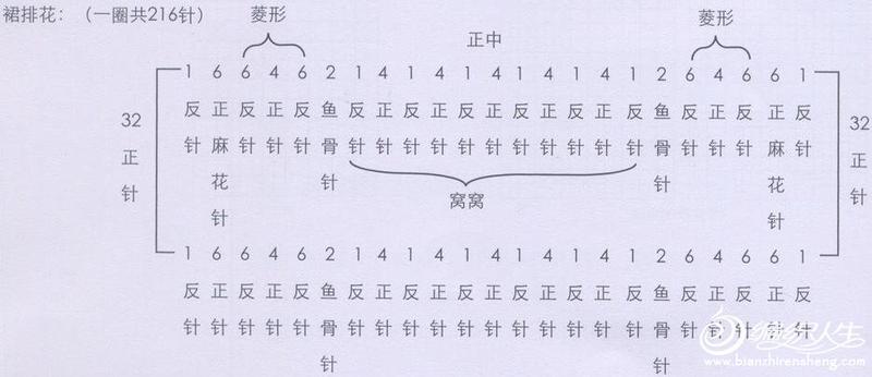 英式电路图符号