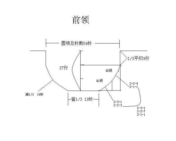 朱杨氏--圆领经典收针计算方法