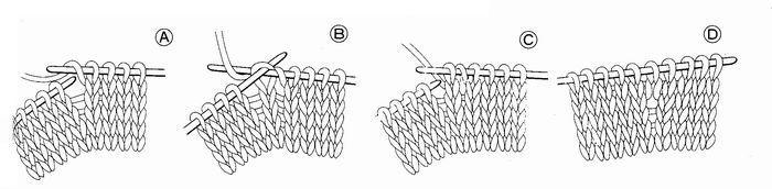 棒针基础(三)-----加針和减针