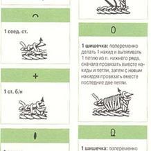 钩针编织基础资料之俄文钩针符号与图例对照