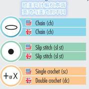 欧美钩针编织术语符号对照表(英式与美式的不同)